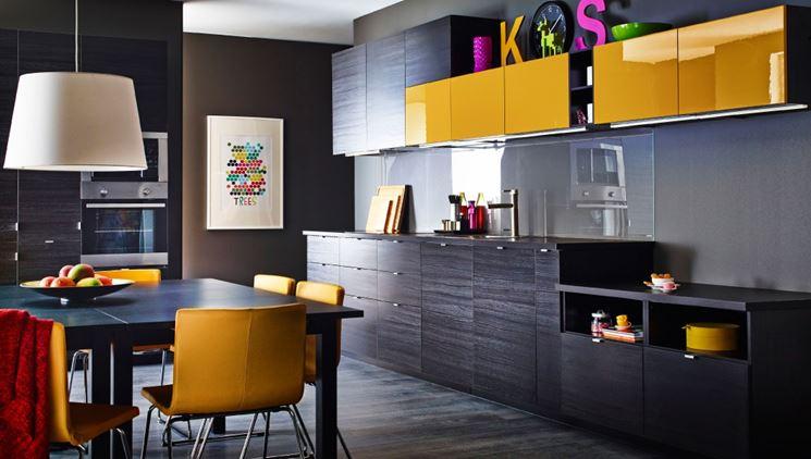 цвет кухни сочетание цветов в интерьере