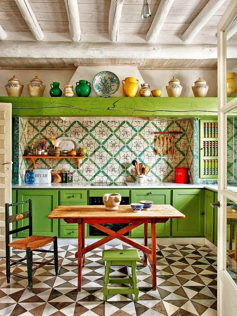выбрать цвет кухни