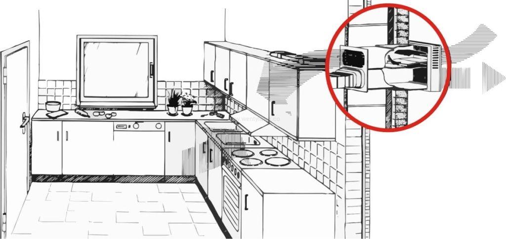 вытяжка для кухни над плитой